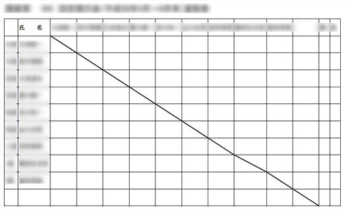 Excel Onlineの編集画面では表示されなかった斜め罫線が印刷すると表示される