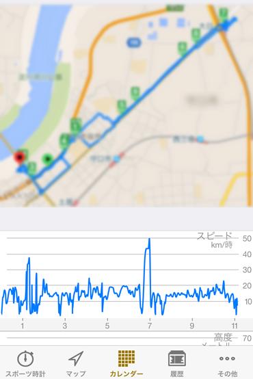 Cyclemeterによる自転車速度グラフ記録例、ぼかした部分は自転車で走行した経路