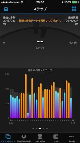 Garmin vivosmart J用アプリConnectで歩数の変位を表示